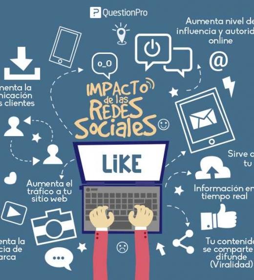 La importancia de estar en las redes sociales y saber usarlas para dar visibilidad a tus libros.